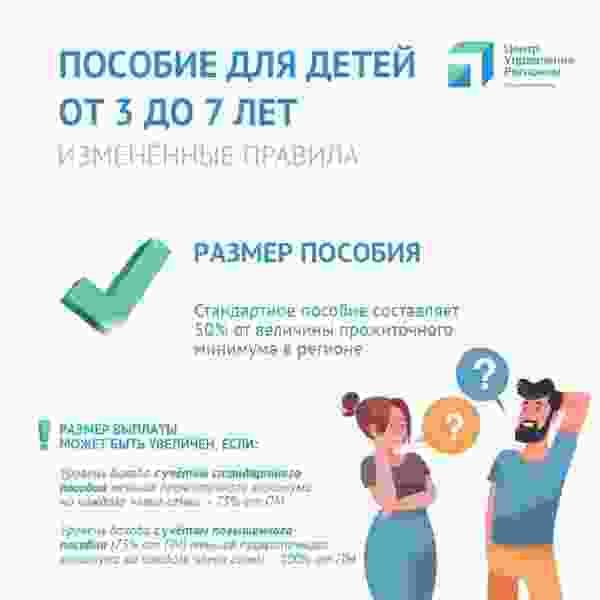 В апреле пособия на детей от 3 до 7 лет для малообеспеченных семей выплатят по новым правилам