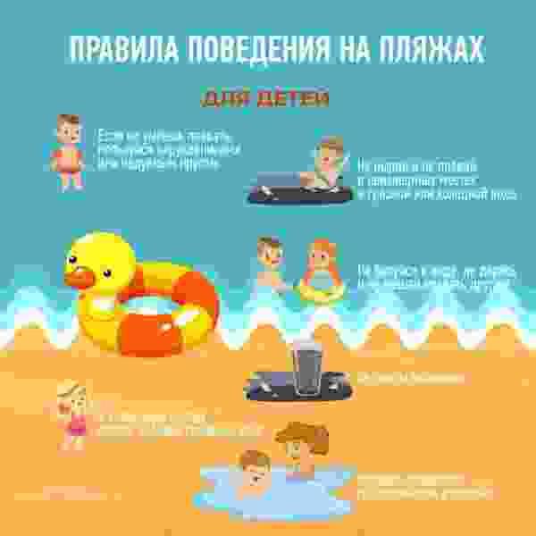 Соблюдай правила поведения у водоема!